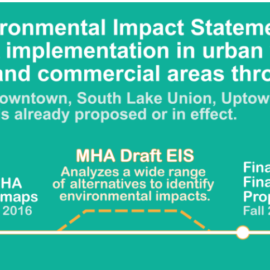 Draft EIS Released for MHA Upzones